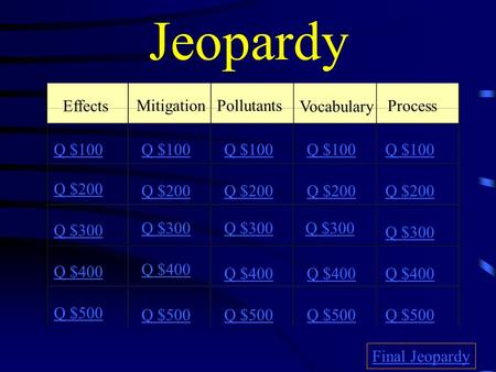 Jeopardy Effects MitigationPollutants Vocabulary Process Q $100 Q $200 Q $300 Q $400 Q $500 Q $100 Q $200 Q $300 Q $400 Q $500 Final Jeopardy.