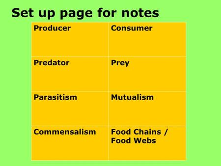 ProducerConsumer PredatorPrey ParasitismMutualism CommensalismFood Chains / Food Webs Set up page for notes.