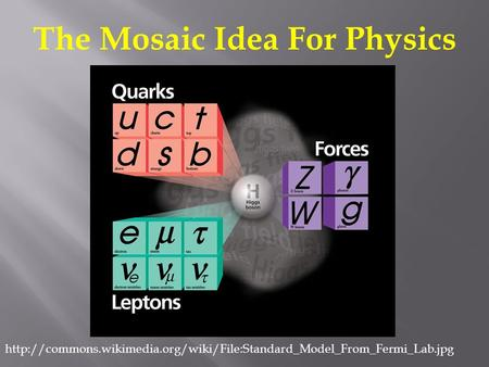 The Mosaic Idea For Physics