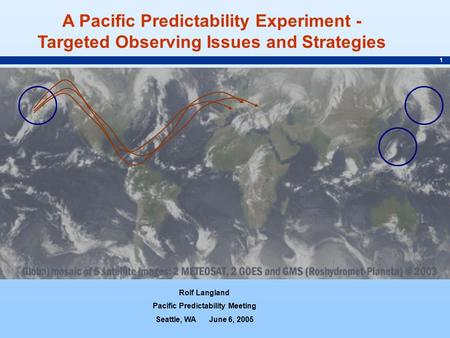 1 A Pacific Predictability Experiment - Targeted Observing Issues and Strategies Rolf Langland Pacific Predictability Meeting Seattle, WA June 6, 2005.