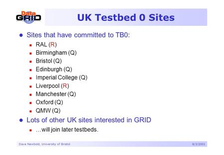Dave Newbold, University of Bristol8/3/2001 UK Testbed 0 Sites Sites that have committed to TB0: RAL (R) Birmingham (Q) Bristol (Q) Edinburgh (Q) Imperial.
