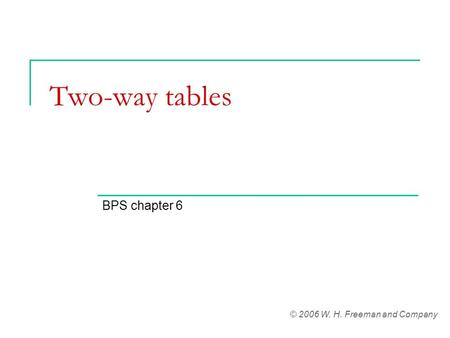 Two-way tables BPS chapter 6 © 2006 W. H. Freeman and Company.