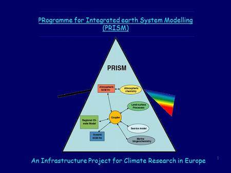 1 PRogramme for Integrated earth System Modelling (PRISM) An Infrastructure Project for Climate Research in Europe.