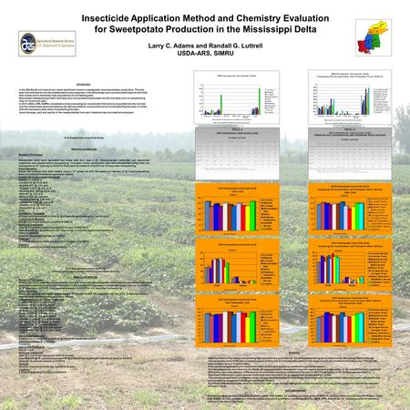 Insecticide Application Method and Chemistry Evaluation for Sweetpotato Production in the Mississippi Delta Larry C. Adams and Randall G. Luttrell USDA-ARS,