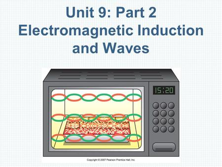 Unit 9: Part 2 Electromagnetic Induction and Waves.