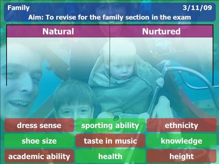 Family3/11/09 Aim: To revise for the family section in the exam NaturalNurtured sporting ability healthacademic ability dress sense height knowledge ethnicity.