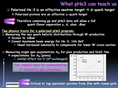 What pHe3 can teach us  Polarized He-3 is an effective neutron target  d-quark target  Polarized protons are an effective u-quark target 1 Therefore.