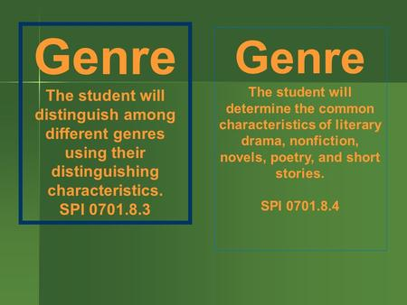 Genre The student will distinguish among different genres using their distinguishing characteristics. SPI 0701.8.3 Genre The student will determine the.