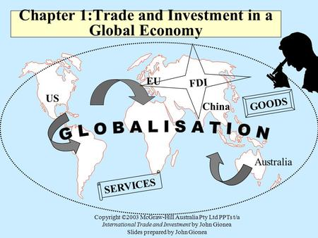 Copyright ©2003 McGraw-Hill Australia Pty Ltd PPTs t/a International Trade and Investment by John Gionea Slides prepared by John Gionea US EU Australia.