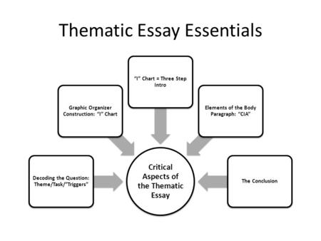 dbq essay outline regents June 2004 global regents dbq essay apps that help you with math homework home uncategorized june 2004 global regents dbq essay apps that help you with math homework 15 apr june 2004 global regents dbq essay apps that help you with math homework.