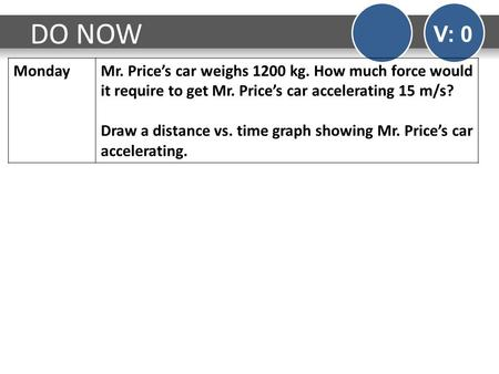 DO NOW V: 0 MondayMr. Price's car weighs 1200 kg. How much force would it require to get Mr. Price's car accelerating 15 m/s? Draw a distance vs. time.