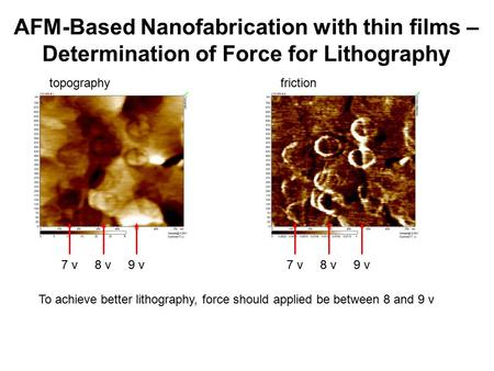 AFM-Based Nanofabrication with thin films – Determination of Force for Lithography 7 v8 v9 v topographyfriction 7 v8 v9 v To achieve better lithography,