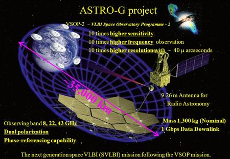 ASTRO-G project VSOP-2 – VLBI Space Observatory Programme - 2 10 times higher sensitivity. 10 times higher frequency observation 10 times higher resolution.