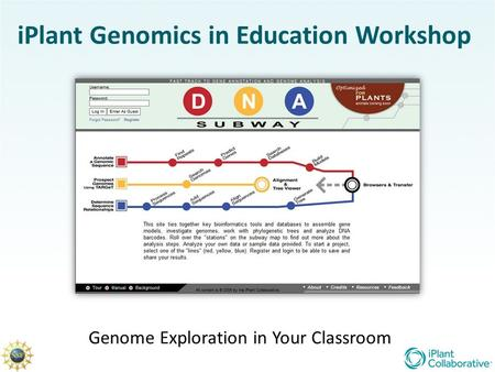 IPlant Genomics in Education Workshop Genome Exploration in Your Classroom.