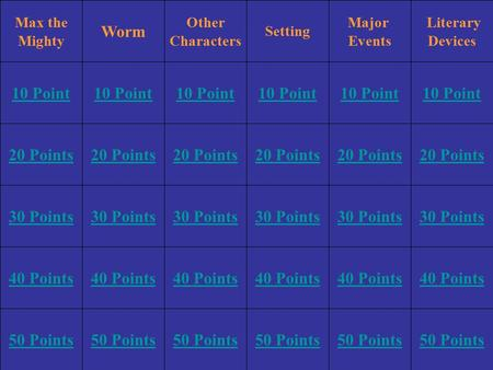 Max the Mighty Worm Setting Major Events Literary Devices 10 Point 20 Points 30 Points 40 Points 50 Points 10 Point 20 Points 20 Points20 Points 30 Points.