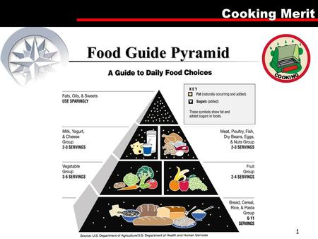 Cooking Merit 1 Food Guide Pyramid Food Guide Pyramid.