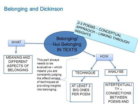 Belonging and Dickinson Belonging/ Not Belonging IN TEXTS WHAT HOW MEANING AND DIFFERENT ASPECTS OF BELONGING TECHNIQUE ANALYSE AT LEAST 2 BIG ONES PER.