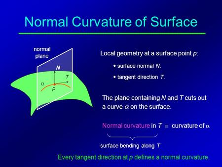 Normal Curvature of Surface p  N T Local geometry at a surface point p:  surface normal N. The plane containing N and T cuts out a curve  on the surface.