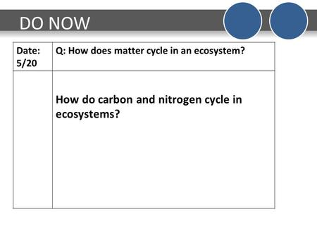 DO NOW Date: 5/20 Q: How does matter cycle in an ecosystem? How do carbon and nitrogen cycle in ecosystems?