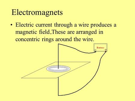 Electromagnets Electric current through a wire produces a magnetic field These are arranged in concentric rings around the wire.