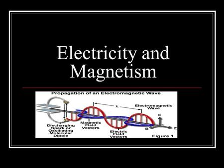 Electricity and Magnetism. What Do You Think? Using a T-Chart, write down everything you know about electricity and magnetism Electricty Magnetism.