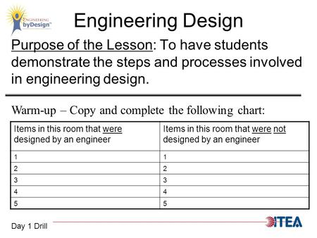 Engineering Design Purpose of the Lesson: To have students demonstrate the steps and processes involved in engineering design. Warm-up – Copy and complete.