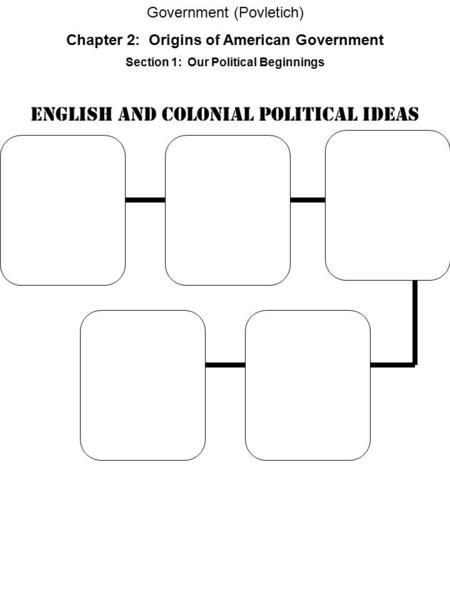 English and Colonial Political Ideas