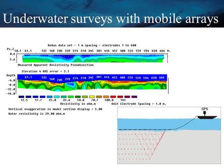 1 Underwater surveys with mobile arrays. 2 Imaging with electrostatic arrays.