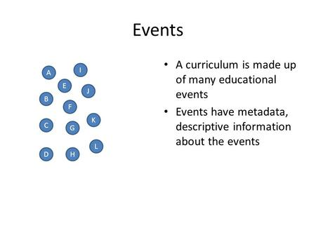 A E B Events A curriculum is made up of many educational events Events have metadata, descriptive information about the events F C G DH I J K L.