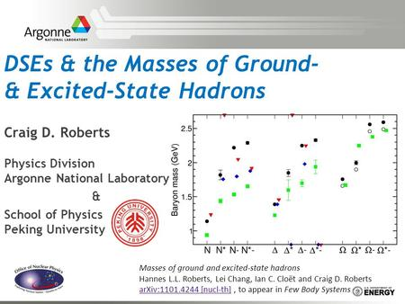DSEs & the Masses of Ground- & Excited-State Hadrons Craig D. Roberts Physics Division Argonne National Laboratory & School of Physics Peking University.