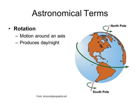 Astronomical Terms Rotation –Motion around an axis –Produces day/night From: physicalgeography.net.