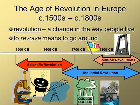 The Age of Revolution in Europe c.1500s – c.1800s revolution – a change in the way people live to revolve means to go around 1500 CE1600 CE1700 CE1800.