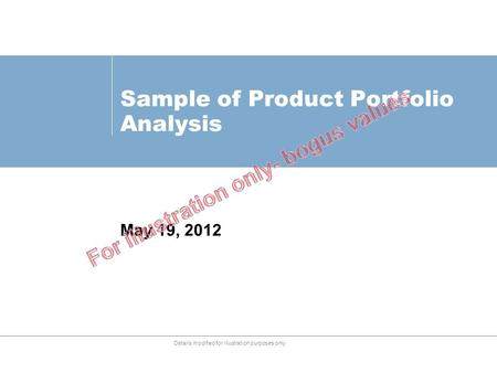Details modified for illustration purposes only Sample of Product Portfolio Analysis May 19, 2012.