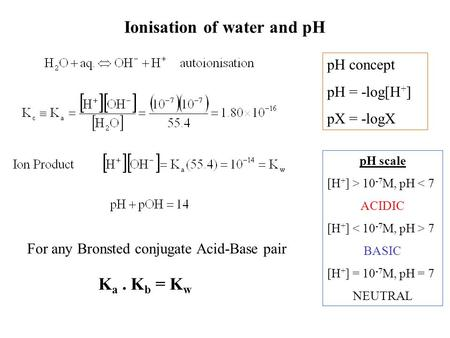 Ionisation of water and pH For any Bronsted conjugate Acid-Base pair pH concept pH = -log[H + ] pX = -logX pH scale [H + ] > 10 -7 M, pH < 7 ACIDIC [H.