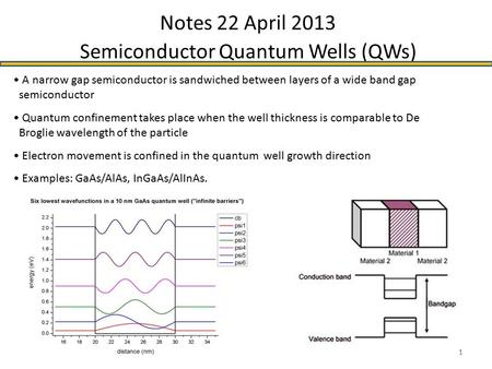 111 Notes 22 April 2013 Semiconductor Quantum Wells (QWs) A narrow gap semiconductor is sandwiched between layers of a wide band gap semiconductor Quantum.