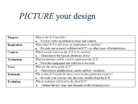 PICTURE your design. Purpose : Functions & Content Functions the facilities that make the content of the ICT useful for relevant users and other ICT's.