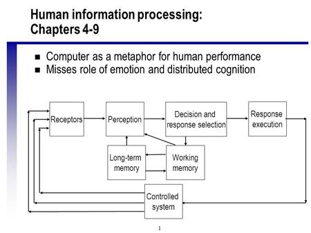 1 Human information processing: Chapters 4-9 n Computer as a metaphor for human performance n Misses role of emotion and distributed cognition ReceptorsPerception.