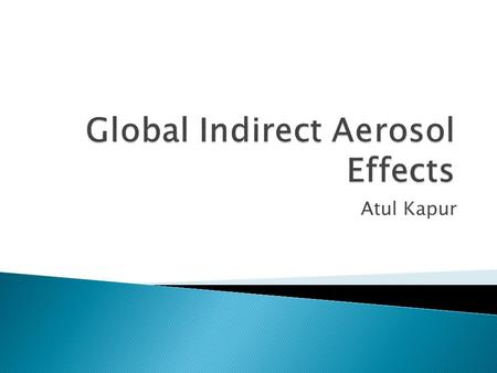 Atul Kapur.  Direct effects i. Aerosols scatter & absorb solar radiation ii. Scatter, absorb & emit thermal radiation  Indirect effects: Aerosols can.