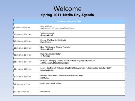 Welcome Spring 2011 Media Day Agenda Saturday, March 19, 2011 9:30 am to 10:00 am Meet and Greet Make sure to right down your Chipotle Order 10:00 am to.