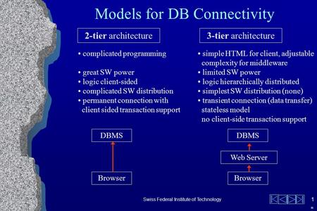 Swiss Federal Institute of Technology 1 Models for DB Connectivity n simple HTML for client, adjustable complexity for middleware limited SW power logic.