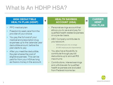 1 What Is An HDHP HSA? PPO medical plan Freedom to seek care from the provider of your choice You pay the full cost of your medical and prescription drug.