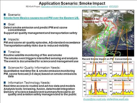 1 Application Scenario: Smoke Impact REASoN Project: Application of NASA ESE Data and Tools to Particulate Air Quality Management (PPT/PDF)Application.