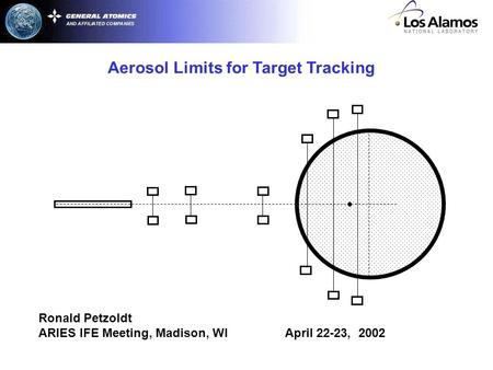 Aerosol Limits for Target Tracking Ronald Petzoldt ARIES IFE Meeting, Madison, WI April 22-23, 2002.