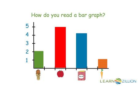 How do you read a bar graph? 1 2 3 4 5. In this lesson you will learn about organizing data by reading a bar graph.