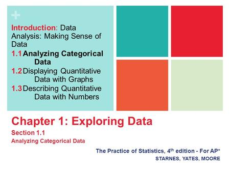 + Chapter 1: Exploring Data Section 1.1 Analyzing Categorical Data The Practice of Statistics, 4 th edition - For AP* STARNES, YATES, MOORE Introduction: