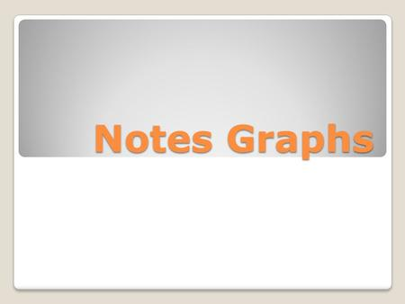 Notes Graphs. Types of graphs A graph is just a picture of an amount of something. Like size of buildings since 1900.