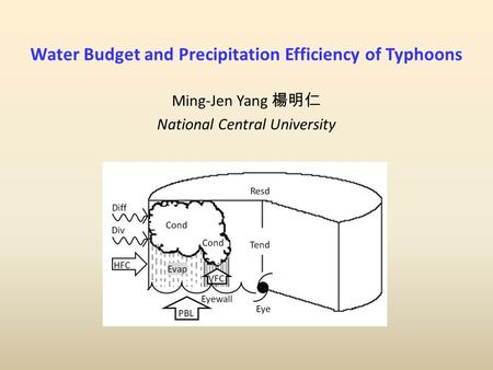 Water Budget and Precipitation Efficiency of Typhoons Ming-Jen Yang 楊明仁 National Central University.