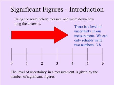 0123456 Using the scale below, measure and write down how long the arrow is. Significant Figures - Introduction There is a level of uncertainty in our.