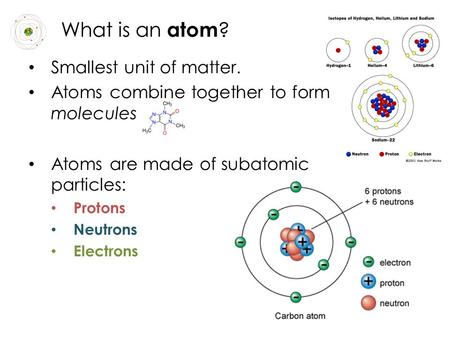 What is an atom ? Smallest unit of matter. Atoms combine together to form molecules Atoms are made of subatomic particles: Protons Neutrons Electrons.