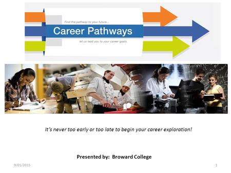 It's never too early or too late to begin your career exploration! Presented by: Broward College 9/01/20151.